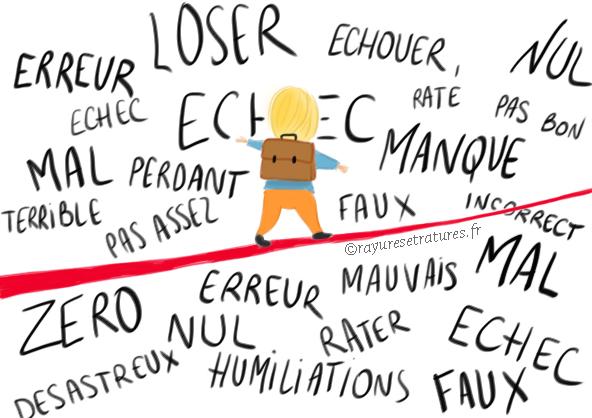 Peur de l'échec à l'école - enfant précoce - enfant surdoué - harcèlement